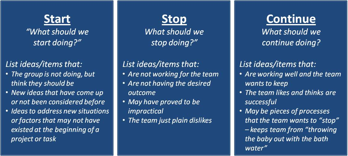 start-stop-continue-feedback2 Sales Manager Performance Review Examples on representative cover letter, action plan template, job cover letter, cover letter examples, achievement resume, manager position cover letter, proposal cover letter, associate cover letter, consulting cover letter, manager cover letter, season pattern, battle card design, funnel template, resume cover letter,